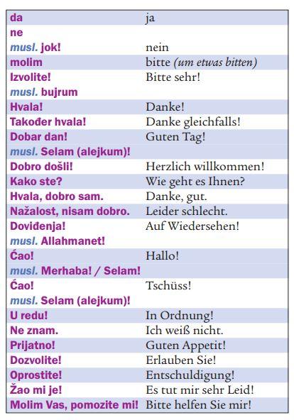 Lernen Sie Bosnisch