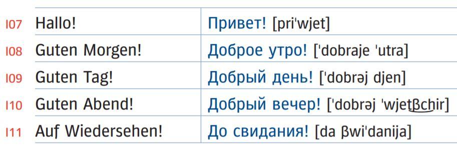 Russische Sprache Ist Eine Ostslawische Sprache Lernen Sie