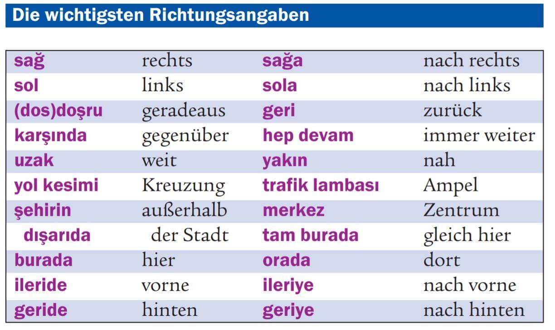Lernen Sie Türkisch Hallo Guten Tag Danke Bitte Auf