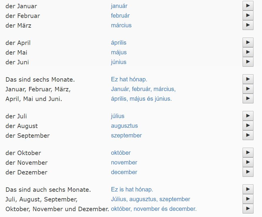 Ungarisch Vokabeltrainer Ungarische Vokabeln Kostenlos Lernen